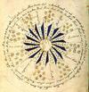Gizemli Kitap Voynich El Yazması