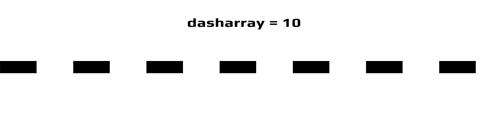 Dash Array 10
